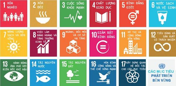 Síp đang thành công trên con đường đạt được mục tiêu phát triển bền vững đến năm 2030 của Liên Hiệp Quốc