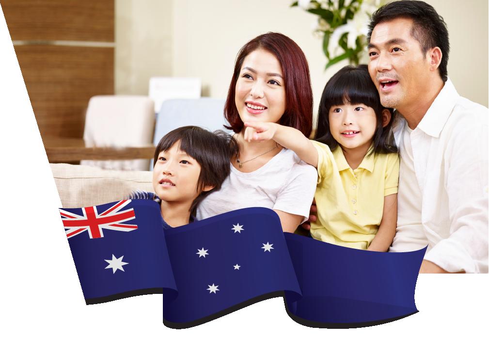 banner visa định cư Úc diện đầu tư trái phiếu 188b IMM Group 2