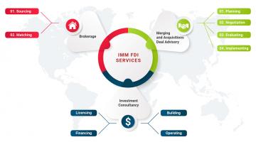 Quỹ đầu tư nước ngoài tìm cơ hội đầu tư tại Việt Nam