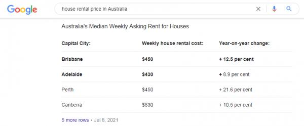 Như đã dự báo trong các bản tin trước của IMM Group, bất động sản Úc chuẩn bị bước vào chu kỳ tăng giá. Hứa hẹn mang đến nhiều lợi ích cho nhà đầu tư.
