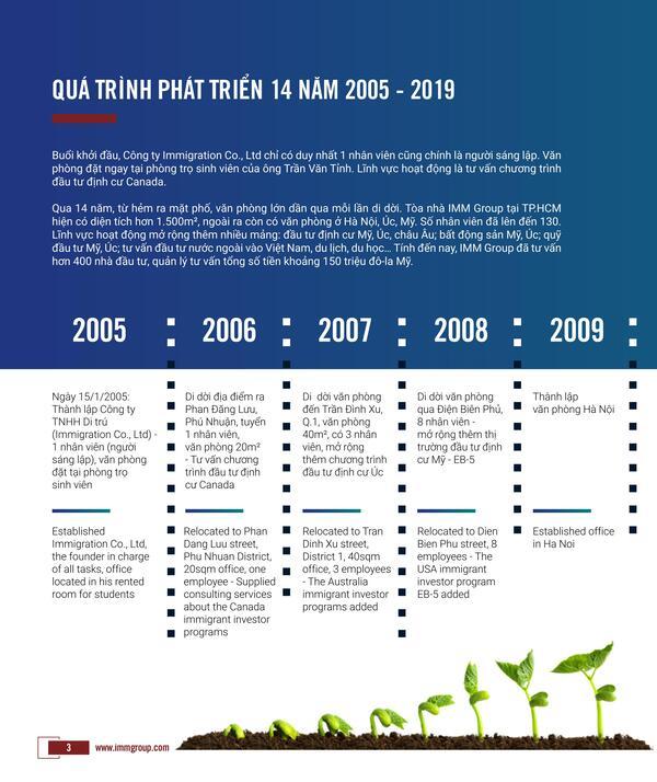 Brochure IMM Group 2021_6