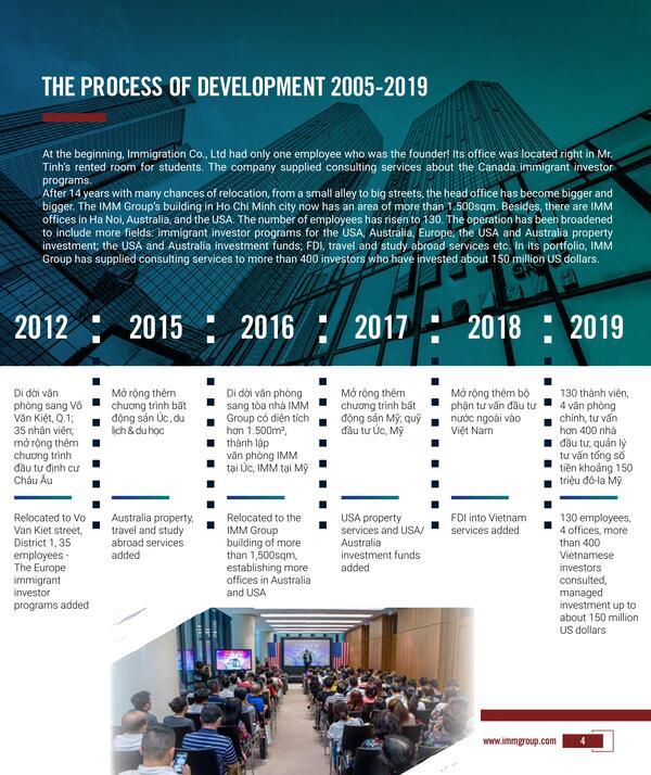 Brochure IMM Group 2021_7